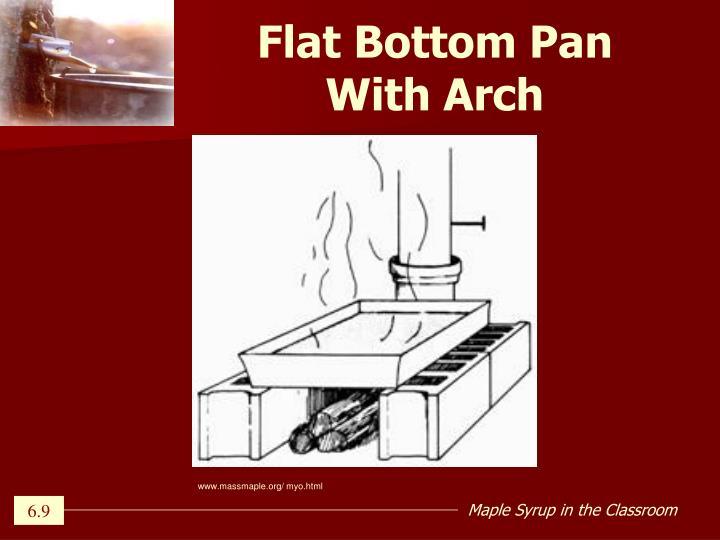 Flat Bottom Pan