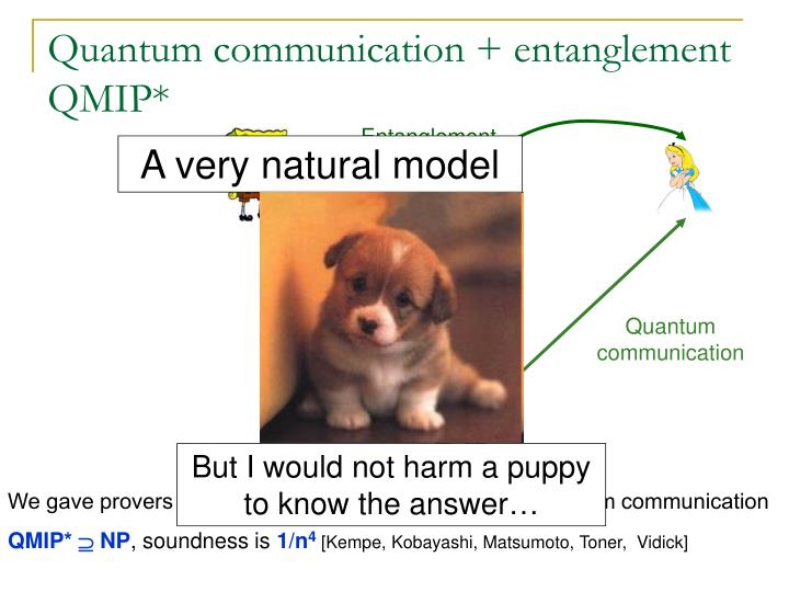 Quantum communication + entanglement QMIP*