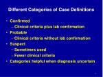 different categories of case definitions
