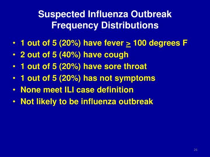 Suspected Influenza Outbreak
