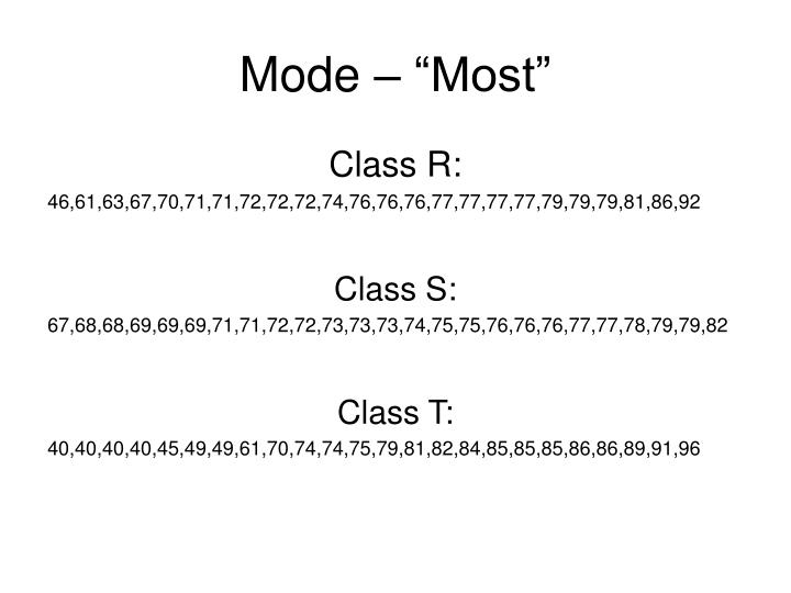 "Mode – ""Most"""