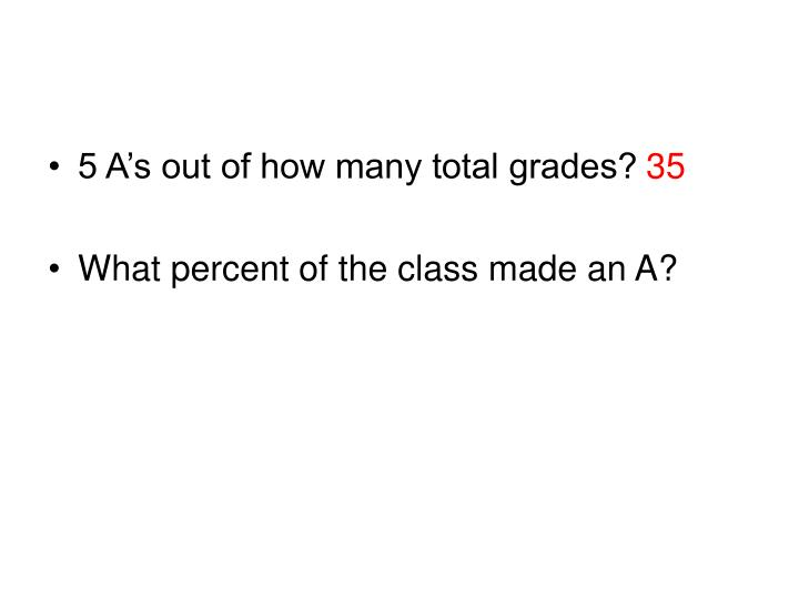 5 A's out of how many total grades?