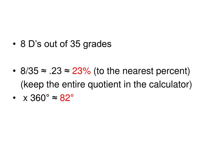 8 D's out of 35 grades