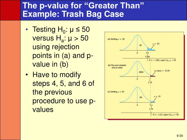 "The p-value for ""Greater Than"""