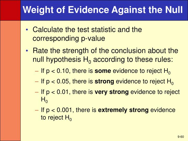 Weight of Evidence Against the Null