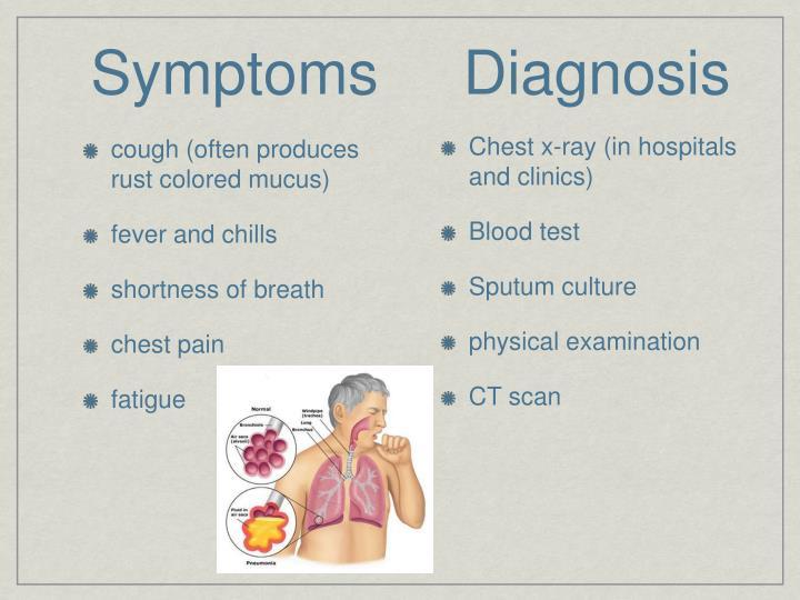 Symptoms     Diagnosis
