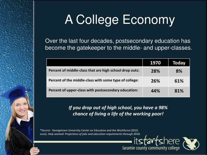 A College Economy