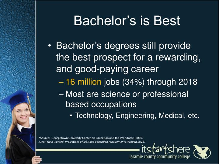 Bachelor's is Best