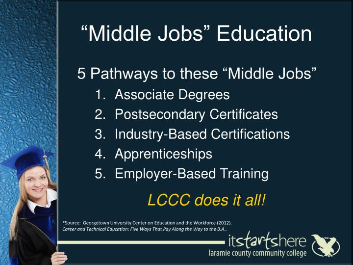 """""""Middle Jobs"""" Education"""