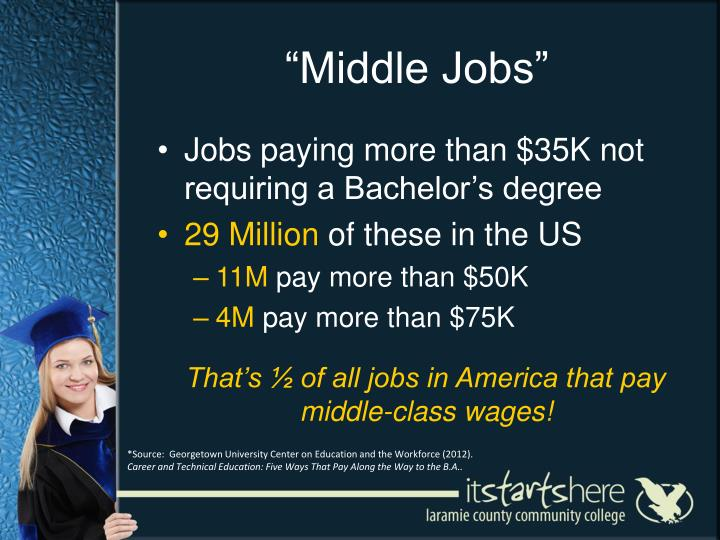 """""""Middle Jobs"""""""
