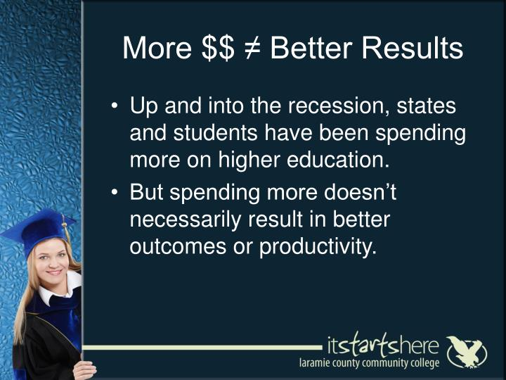 More $$ ≠ Better Results