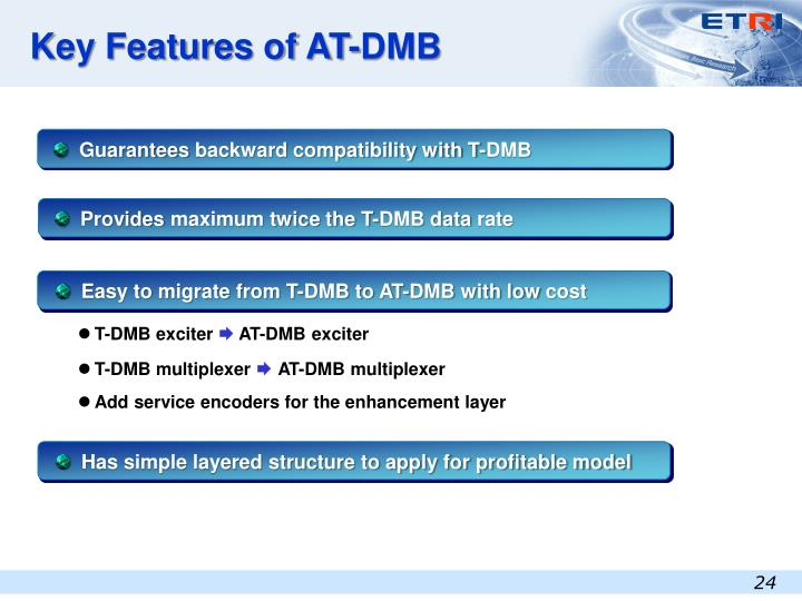 Key Features of AT-DMB
