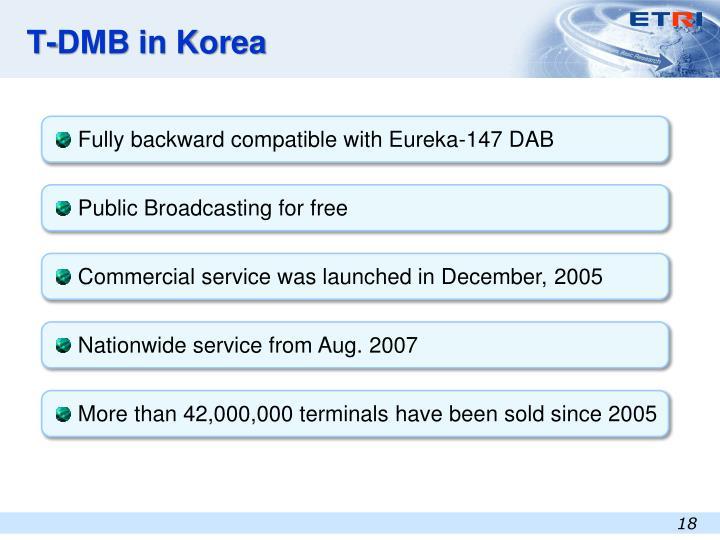T-DMB in Korea