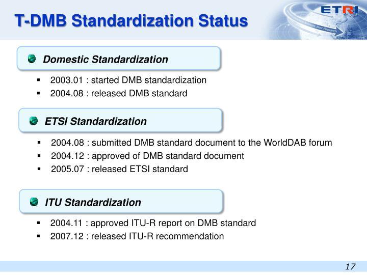 ITU Standardization