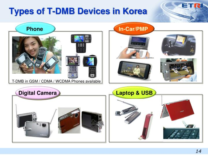 Types of T-DMB Devices in Korea