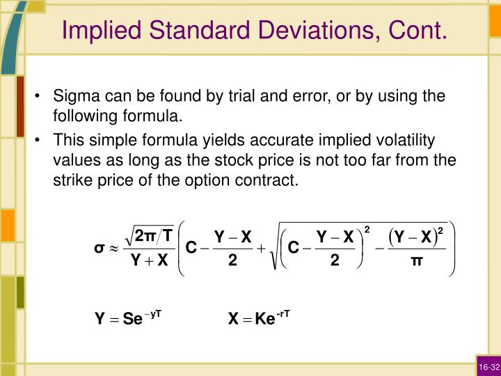 Implied Standard Deviations, Cont.