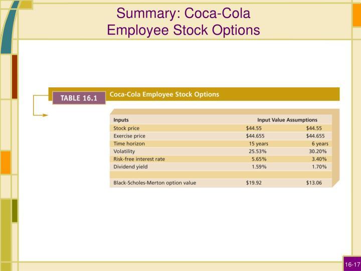 Summary: Coca-Cola