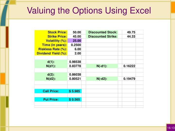 Valuing the Options Using Excel