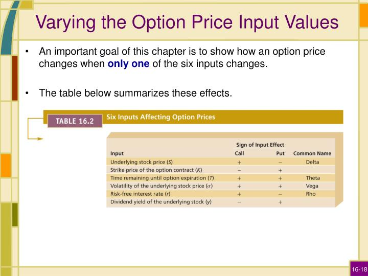 Varying the Option Price Input Values