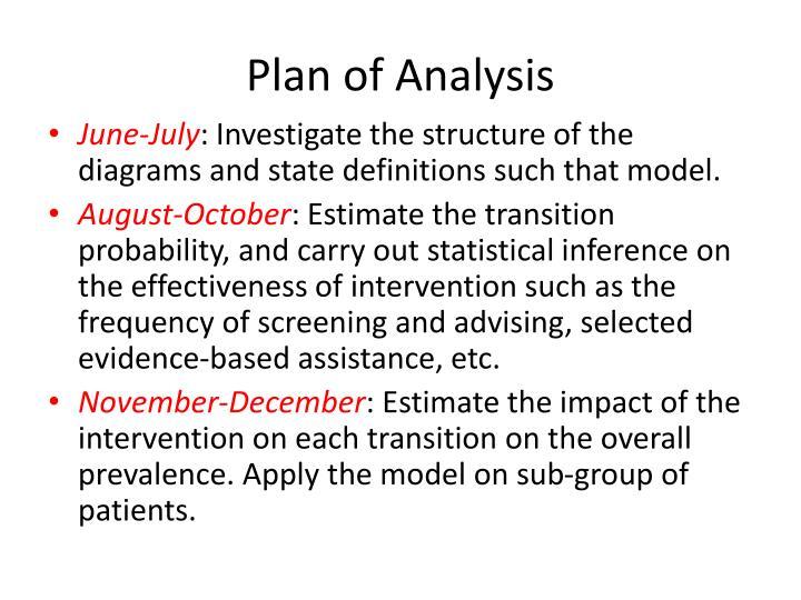 Plan of Analysis