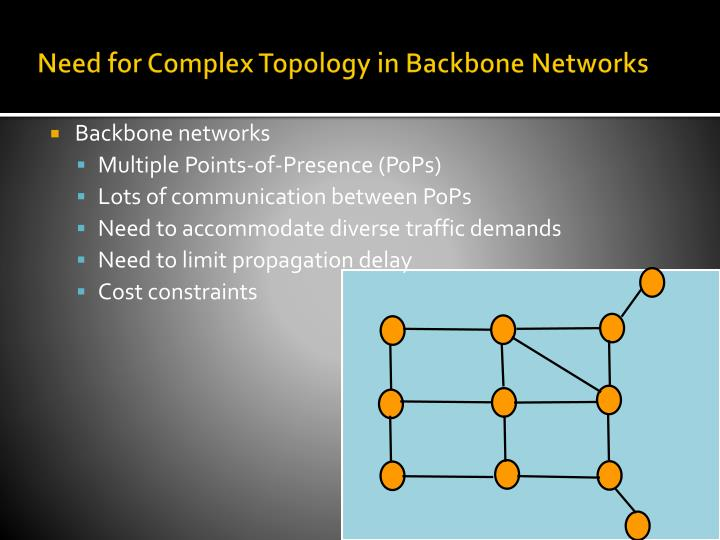 Need for Complex Topology in Backbone Networks