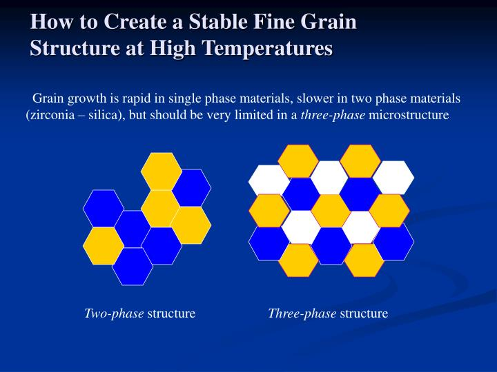 How to Create a Stable Fine Grain Structure at High Temperatures