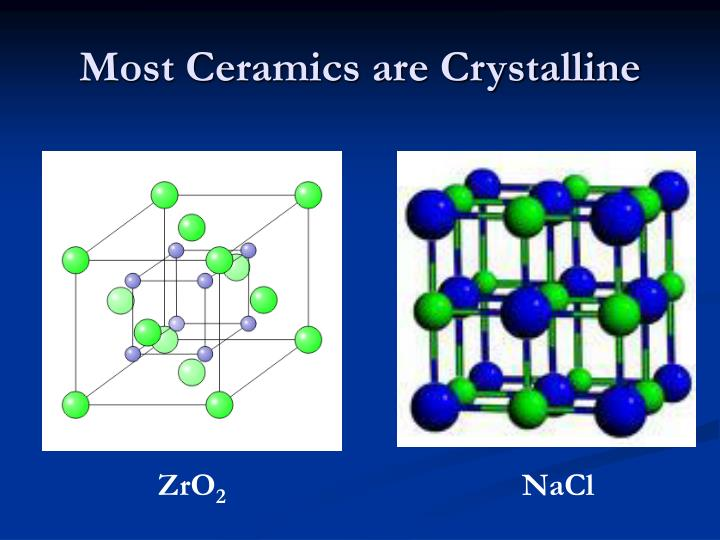 Most Ceramics are Crystalline