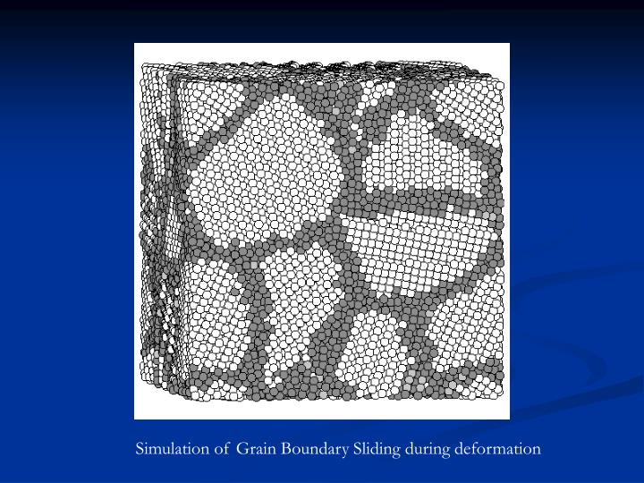 Simulation of Grain Boundary Sliding during deformation