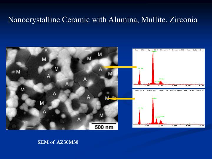 Nanocrystalline Ceramic with Alumina, Mullite, Zirconia