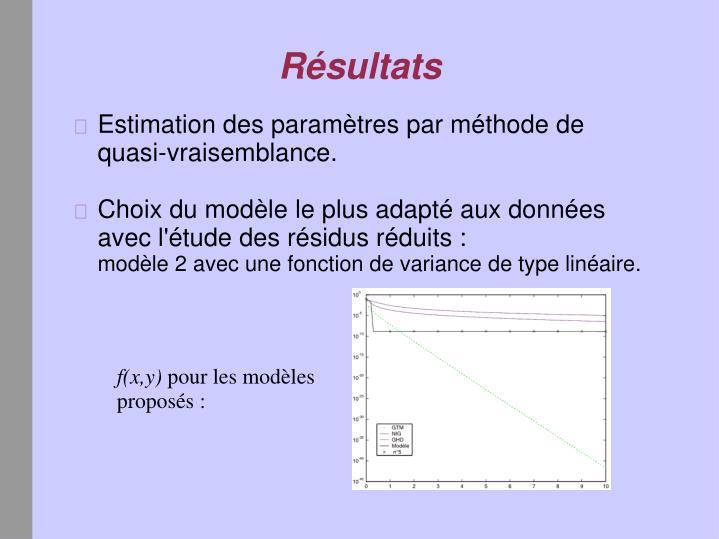 Estimation des paramètres par méthode de quasi-vraisemblance.