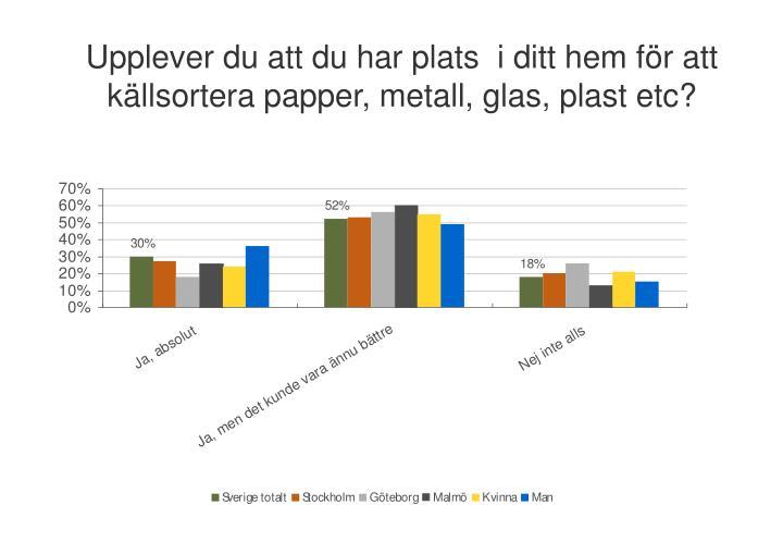 Upplever du att du har plats  i ditt hem för att källsortera papper, metall, glas, plast etc?