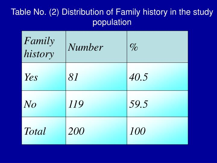 Table No. (2) Distribution of Family history in the study population