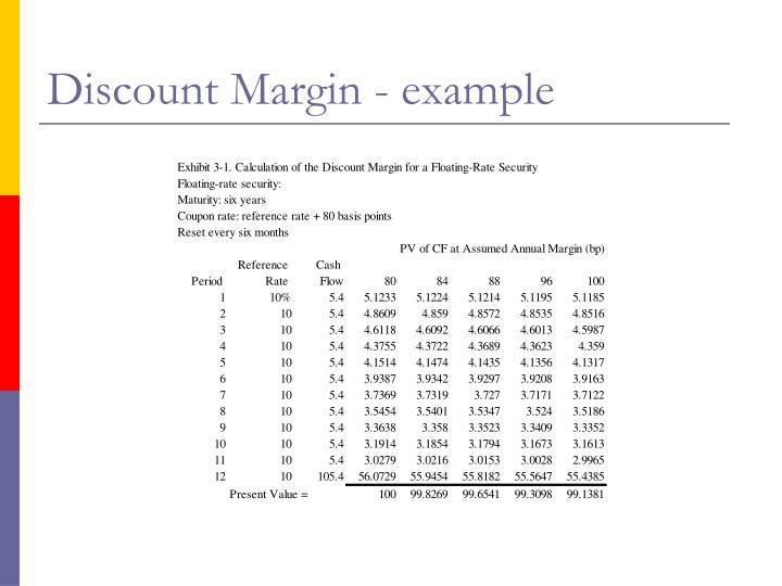 Discount Margin - example