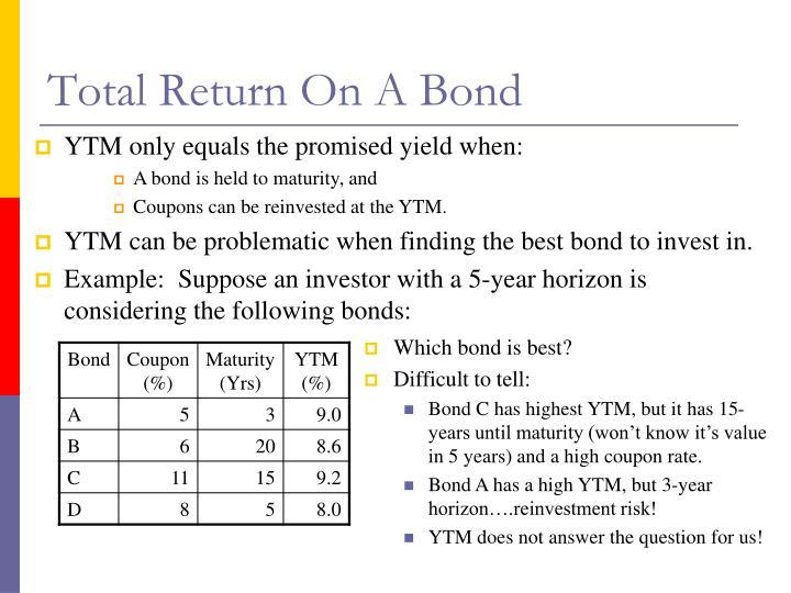 Total Return On A Bond