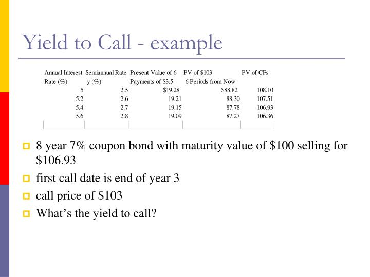 Yield to Call - example