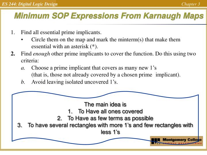 Minimum SOP Expressions From Karnaugh Maps