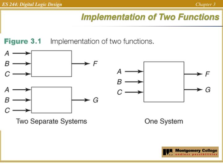 Implementation of Two Functions