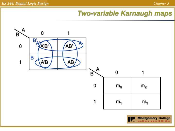 Two-variable Karnaugh maps