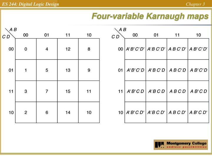 Four-variable Karnaugh maps