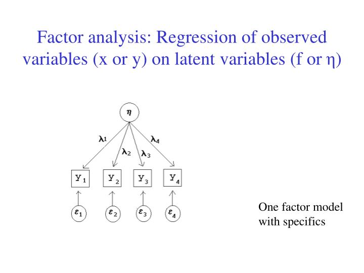 Factor analysis: Regression of observed variables (x or y) on latent variables (f or