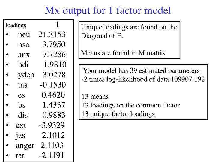 Mx output for 1 factor model