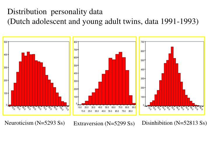 Distribution  personality data