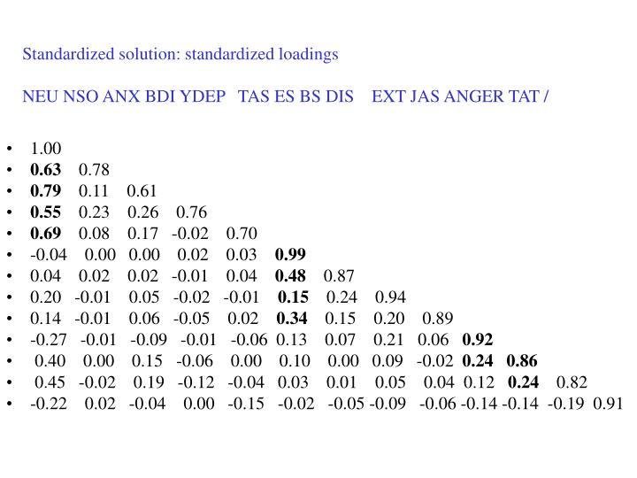 Standardized solution: standardized loadings