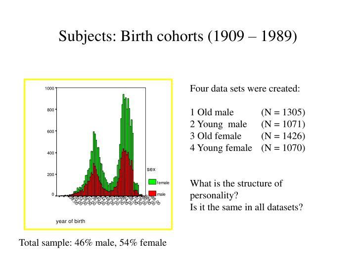 Subjects: Birth cohorts (1909 – 1989)