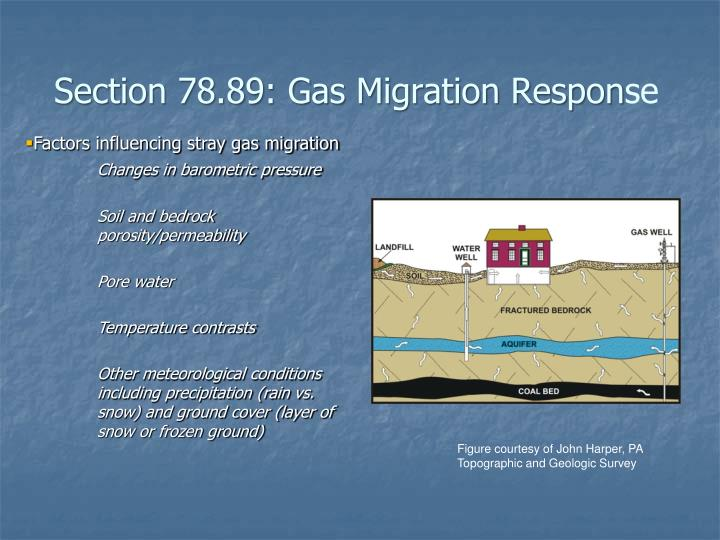 Section 78.89: Gas Migration Respon