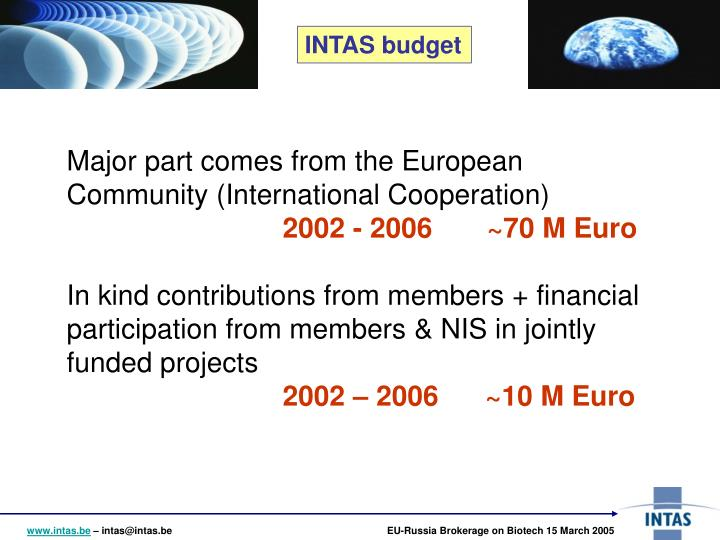 INTAS budget