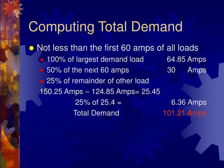 Computing Total Demand