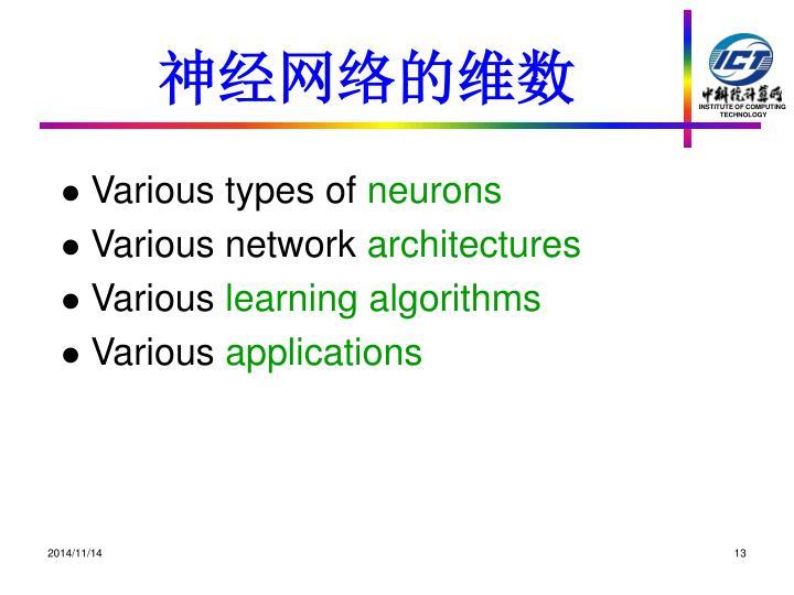 神经网络的维数