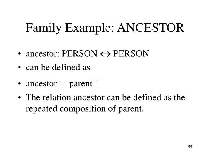 Family Example: ANCESTOR