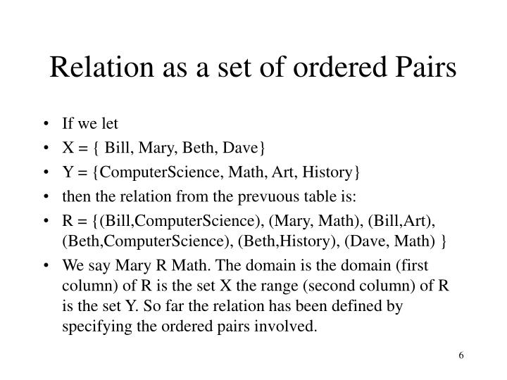 Relation as a set of ordered Pairs